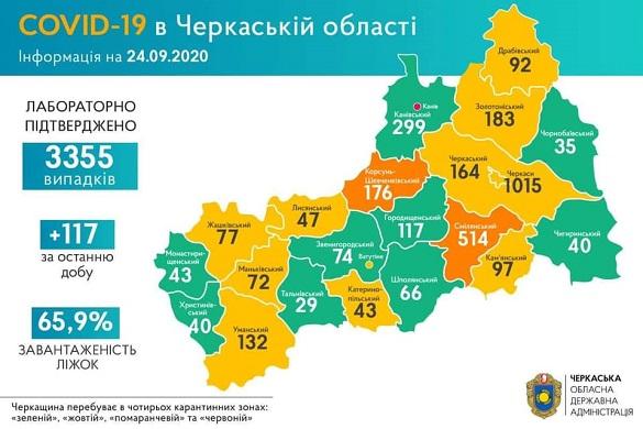 Географія поширення коронавірусу на Черкащині за останню добу