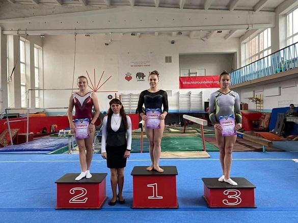 Черкаські гімназисти отримали нагороди на чемпіонаті
