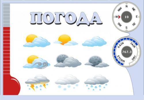 Погода у Черкасах та регіоні на вихідні 5 березня