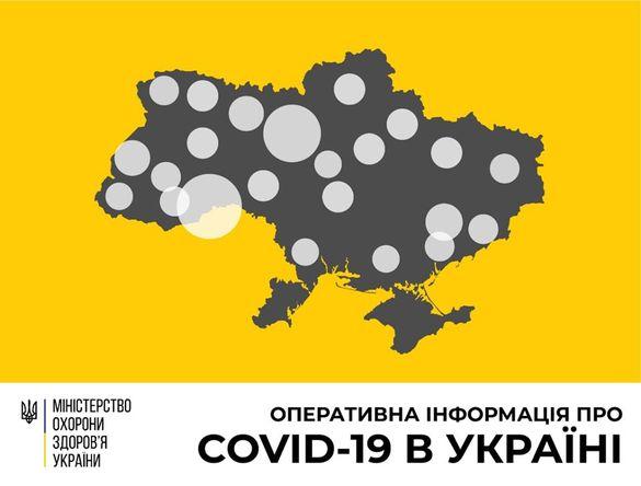 Епідеміологічна ситуація щодо COVID-19 на Черкащині - МОЗ