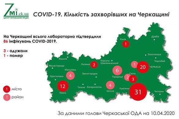 Географія розповсюдження коронавірусу на Черкащині